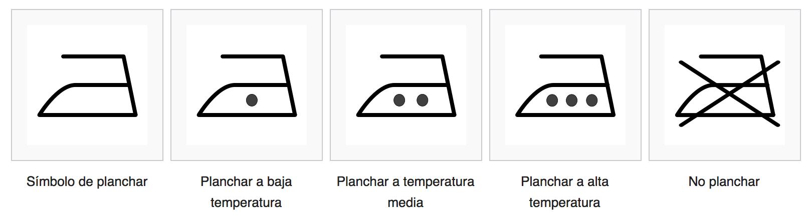 Símbolos de Planchado